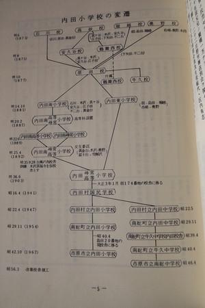 Dscf3198